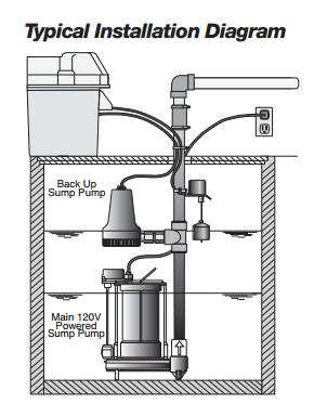 liberty-sump-pump-diagram